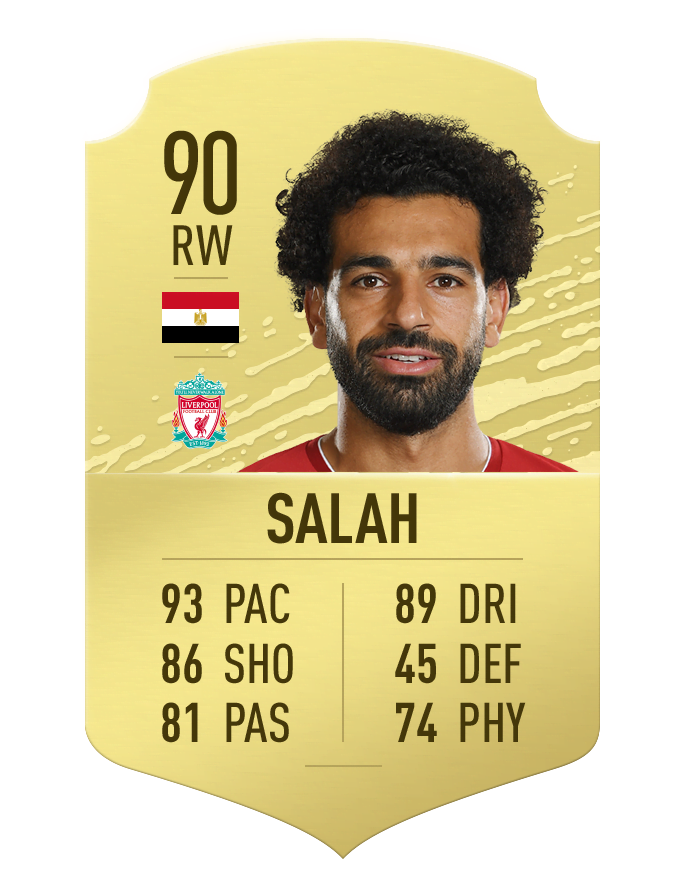Mohamed Salah FIFA 20