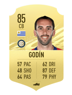 top 10 football defenders 2020 diego godin