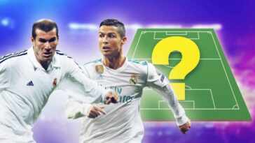 Real Madrid most expensive transfer signings