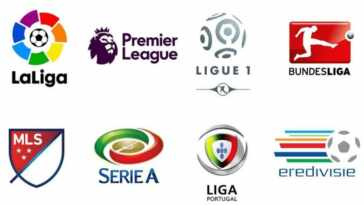 Top 50 football leagues in the world